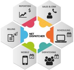 NetDispatcher Features Field Service Management Software